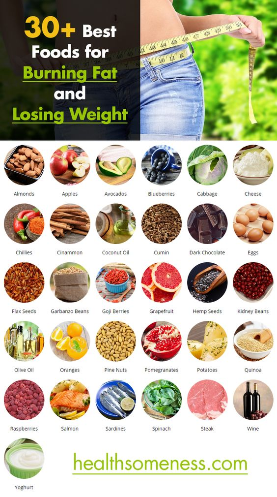 30+ Fat Burning Foods